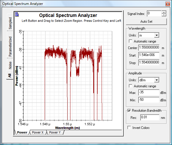 Represents the optical spectrum detected at the upper branch.