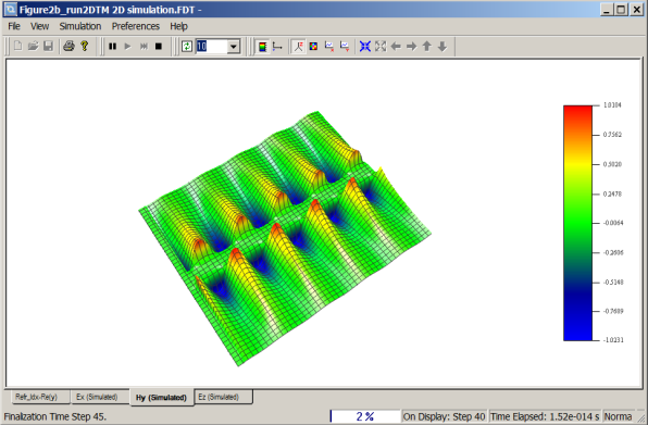 FDTD - Surface wave propagation model