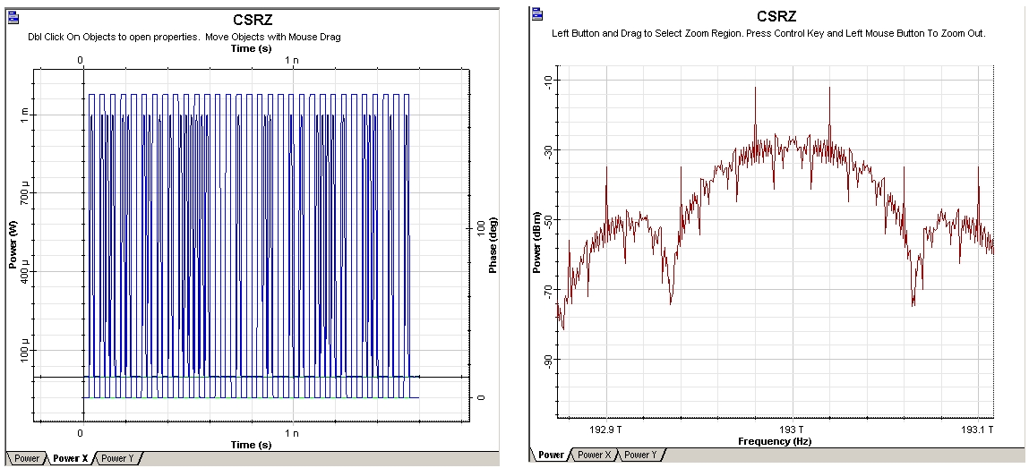 Optical System - Figure 6 CSRZ time- and frequency-domain visualizers