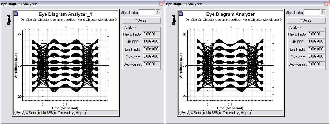 Digital modulation qam optical system figure 2 64 qam eye diagrams in phase and in ccuart Images