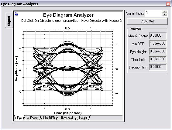Optical System - Figure 17 - DPSK Eye diagram at the receiver for an 8 DPSK system