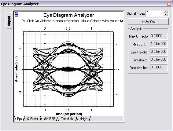 Digital modulation dpsk optical system figure 17 dpsk eye diagram at the receiver for an 8 dpsk ccuart Images