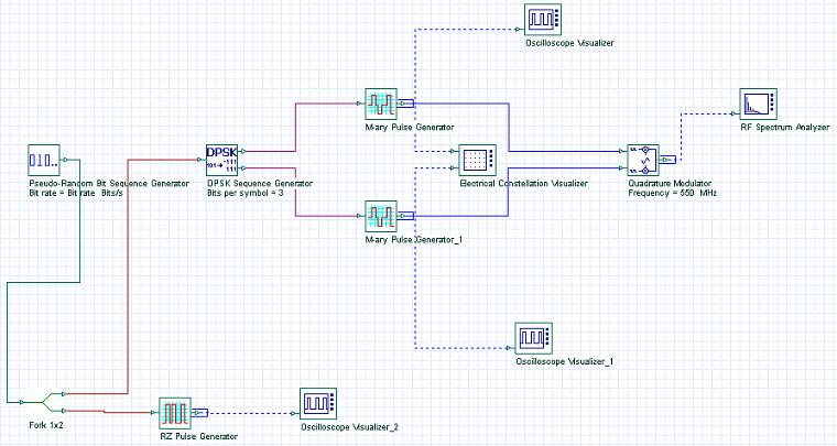 Digital Modulation - DPSK