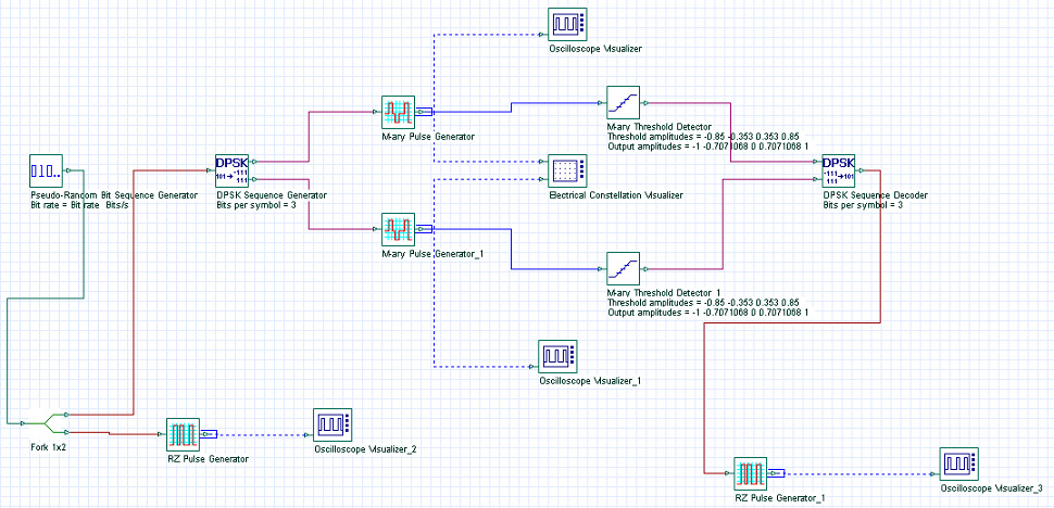 Optical System - Figure 9 - DPSK pulse generator and detector