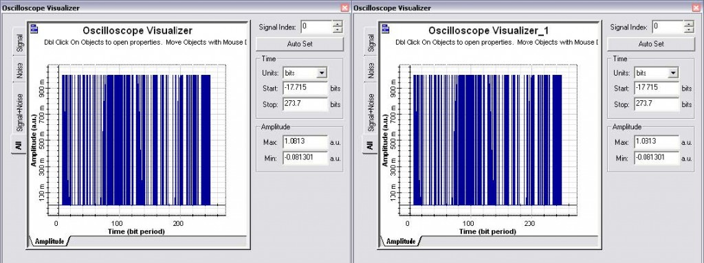 Optical System - Figure 7 - Electrical signals before and after DPSK coding/decoding