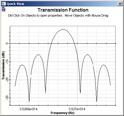 Optical System - Figure 9 - Fiber transfer function
