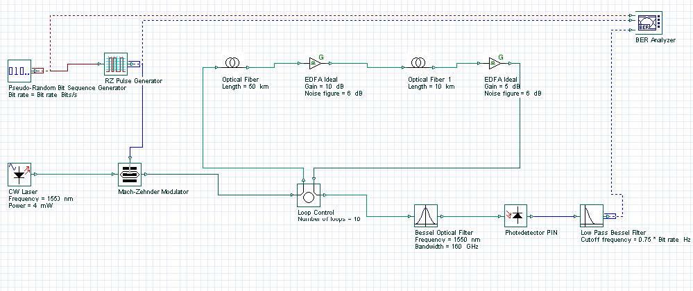 Optical System - Figure 1 RZ layout — modulation format
