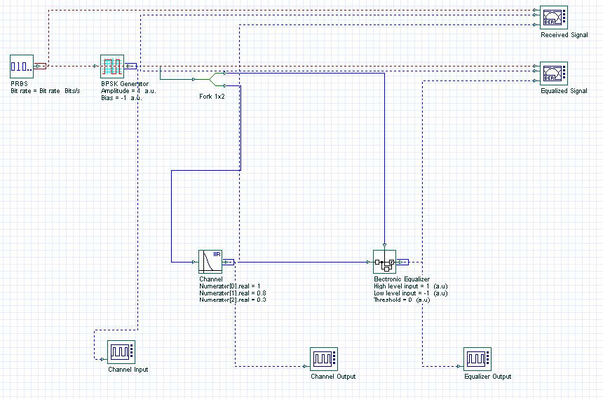 Optical System - Figure 2 System layout