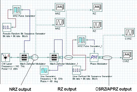 Optical System - Figure 2 Transmitter subsystem layout