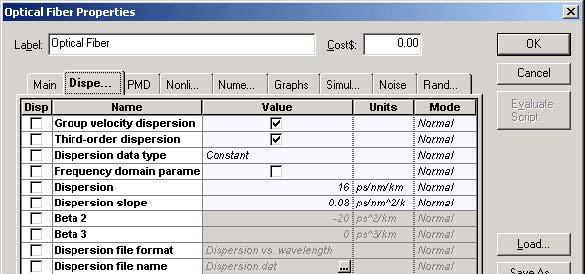 Optical System - Figure 5 Fiber Dispersions parameters