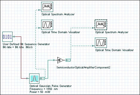 Optical System - Figure 5 SOA Gaussian pulse project layout