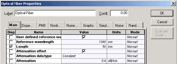 Optical System - Figure 4 - Nonlinear Dispersive Fiber Main parameters