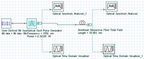 Optical System - Figure 1 - Optical System System layout and global parameters2