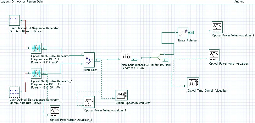 Optical System System layout and global parameters