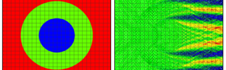 Refractive index (left) and electric near field amplitude (right)