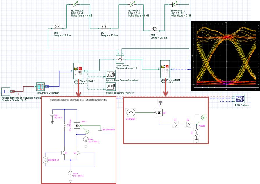Optoelectronic design netlist