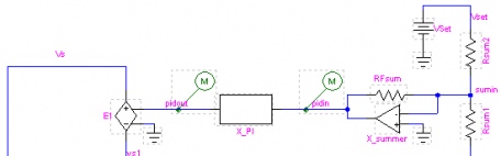 Circuit design using a feedback loop