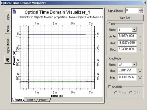 Optical System - Figure 5 -  Convert from_components outputs