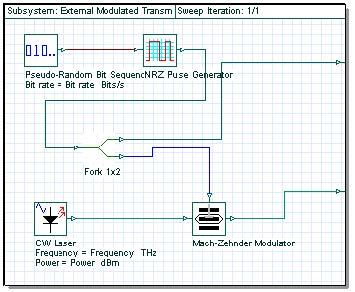 Optical System - Figure 20 -  External Modulated Transmitter with two output ports