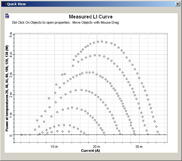 Optical System - Figure 4 - LI curve graphs for the VCSEL laser