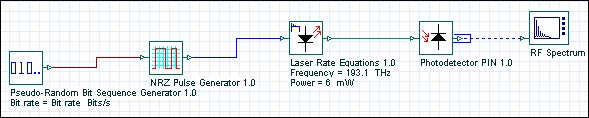Optical System - Figure 1 - Laser Intensity Noise