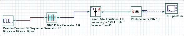 Optical System - Figure 1 - Laser Intensity Noise