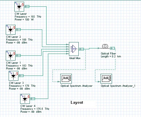 Optical System - Figure 1 -  Layout and global parameters