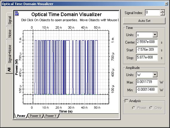 Optical System - Figure 31 - Optical Time Domain Visualizer