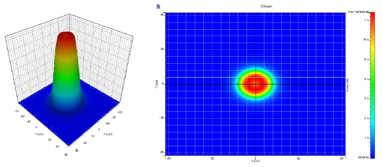 Optical System - Figure 7 - Output beam