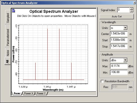 Optical System - Figure 8 - Output optical spectrum