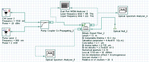 Optical System - Figure 1 -  System layout used to analyze homogeneous upconversion in an EDF