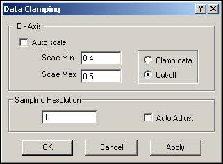BPM - Figure 6 Data Clamping dialog box