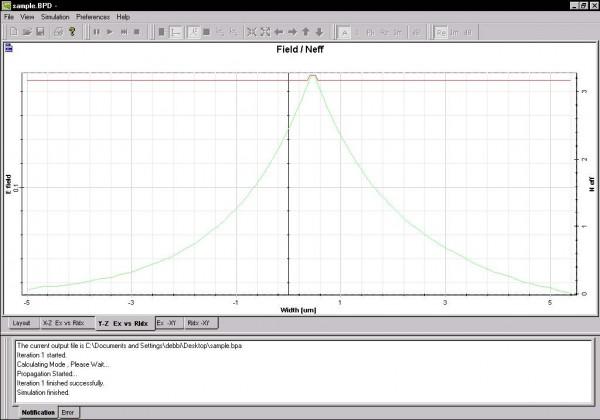 BPM - Figure 8 Y-Z Ex vs RIdx results