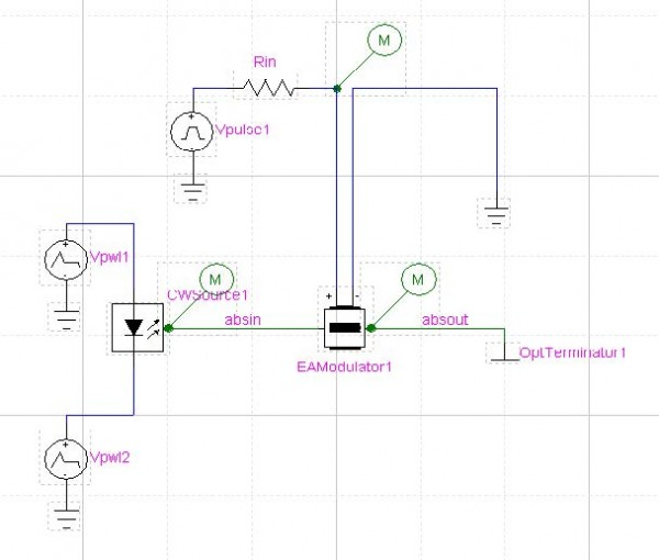 Optical SPICE - Figure 1 Layout of EA Modulator