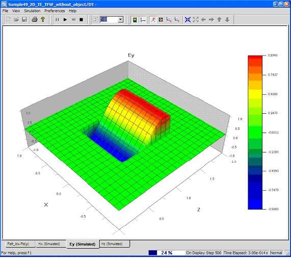 FDTD - Figure 14 2D Simulator window