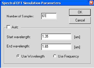 FDTD - Figure 2 Spectrum DFT simulation parameters