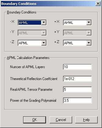 FDTD - Figure 36 Boundary Conditions dialog box