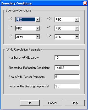 FDTD - Figure 4 Boundary condition dialog box