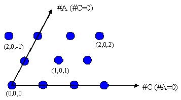 FDTD - Figure 90 Cell index definition for Hexagonal