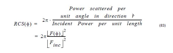 FDTD - Equation 83