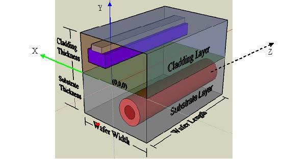 FDTD - Figure 2 Example Layout