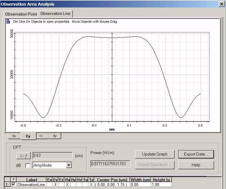 Lesson 15 - Grating Simulation Archives - Optiwave