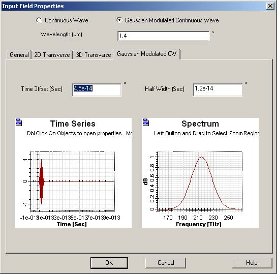 FDTD - Figure 21 Gaussian Modulated CW tab