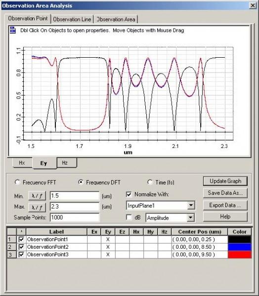 FDTD - Figure 106 Observation Area Analysis dialog box