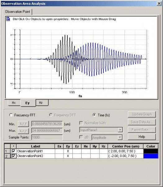 FDTD - Figure 6 Observation Area Analysis dialog box