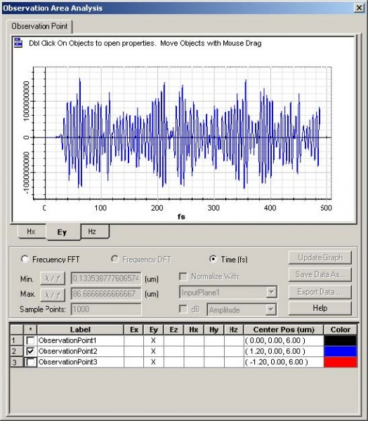 FDTD - Figure 22 OptiFDTD Simulator—time domain and frequency domain for observation point