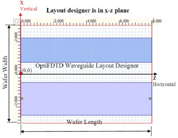 FDTD - OptiFDTD designer for the example layout