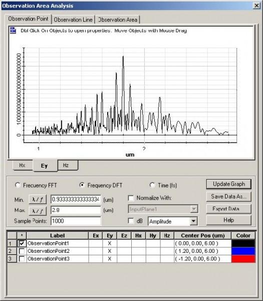 FDTD - Figure 24 OptiFDTD_Analyzer—Observation point results analysis