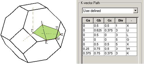 FDTD - Figure 2 Schematic of the first Brillouin zone of FCC lattice (truncated octahedron) with high symmetry points (left) and defined k-path across the irreducible Brillouin zone (right).