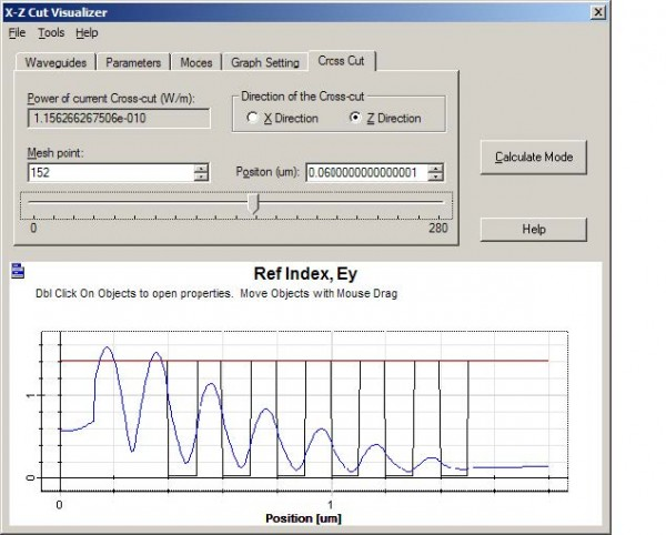 FDTD - Figure 7 X-Z Slice viewer